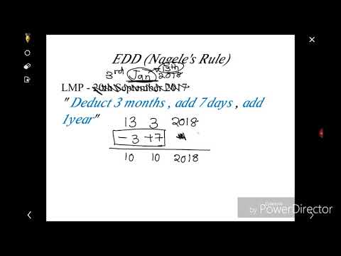 Age of Gestation and Estimated Date of Delivery (EDD)