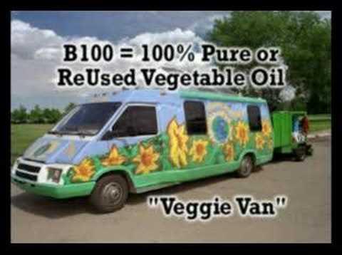 SCOD Alternative Fuels Organic Hybrid BioFuels