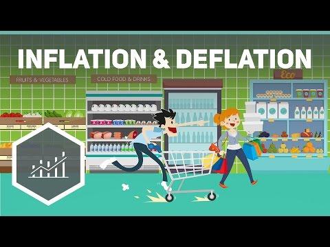 Inflation und Deflation einfach erklärt - Grundbegriffe