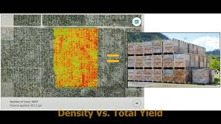 Advanced Crop Reporting and Target Spraying