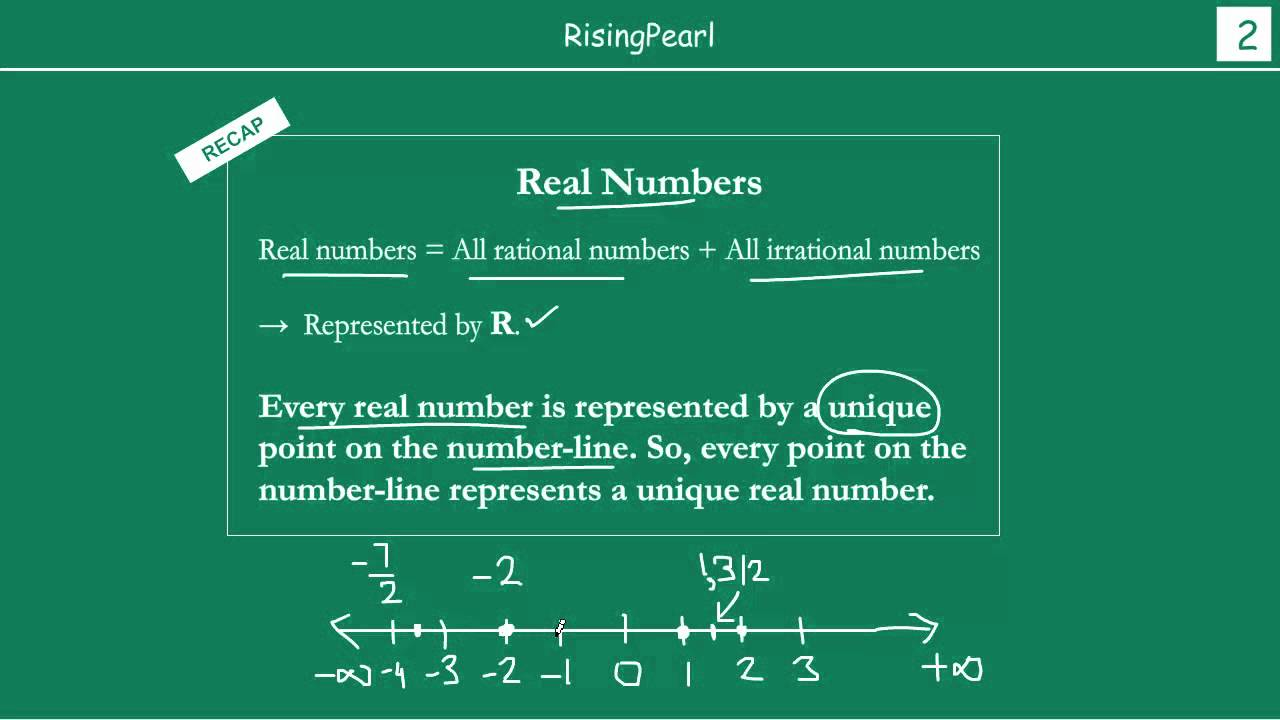Representing Irrational Numbers √2 √3 On The Number
