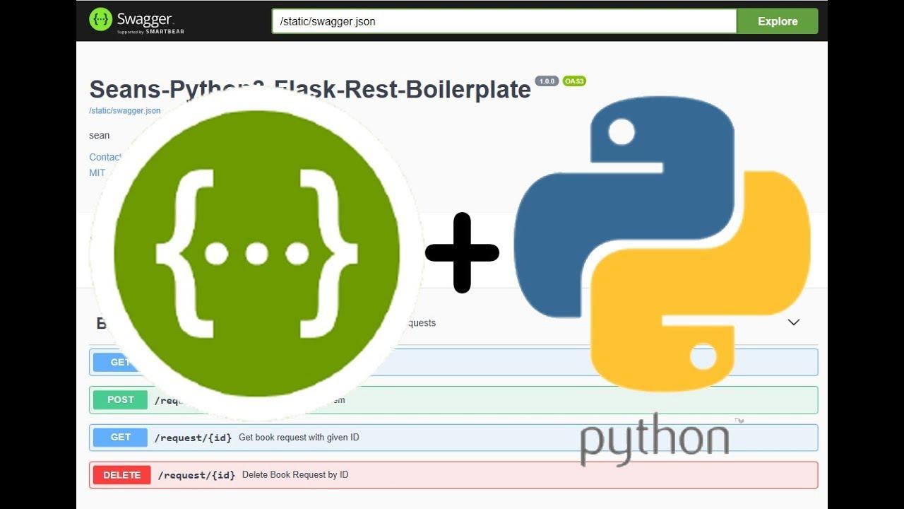 Add Swagger UI to Python Flask API