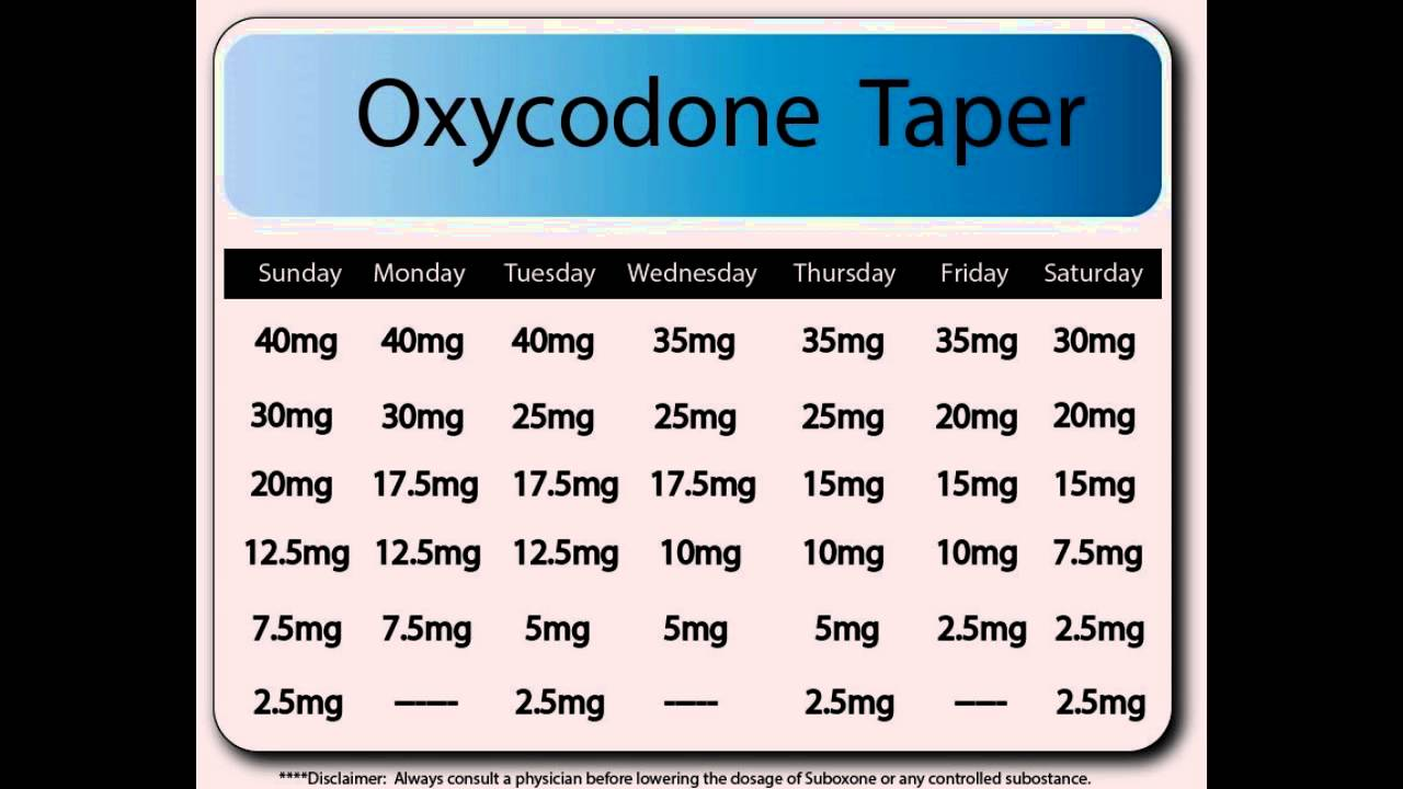 How to Taper off from a Drug or Alcohol Addiction