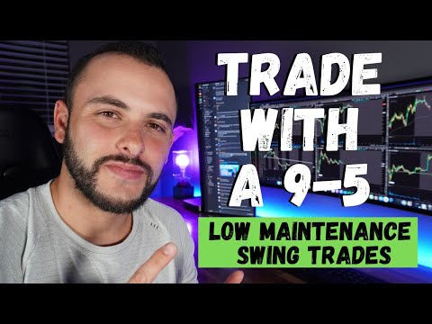 Trading Options With A Full Time Job | Finding Quality Swing Trades
