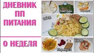 ПП МЕНЮ на ДЕНЬ | РАЦИОН за 0 НЕДЕЛЮ| yulyafpi