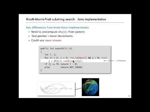 Princeton KMP (Knuth Morris Pratt) Algorithm