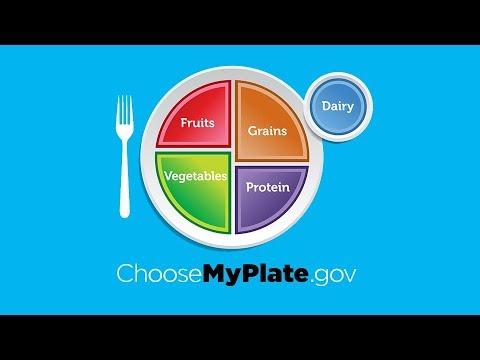 MyPlate - Akron Children's Hospital video