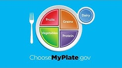 MyPlate - Akron Children's Hospital video