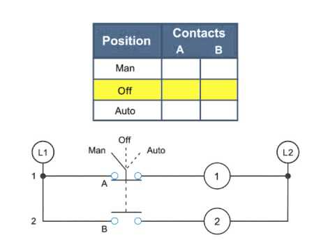 Selector Switches and Contacts in a Diagram  What They Do