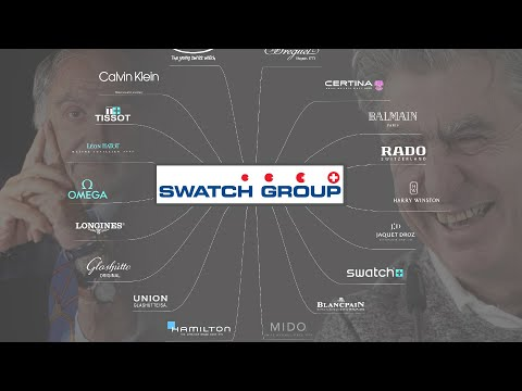 The Few Companies That Own the Rest: Watch Industry Breakdown | Everything You Need to Know