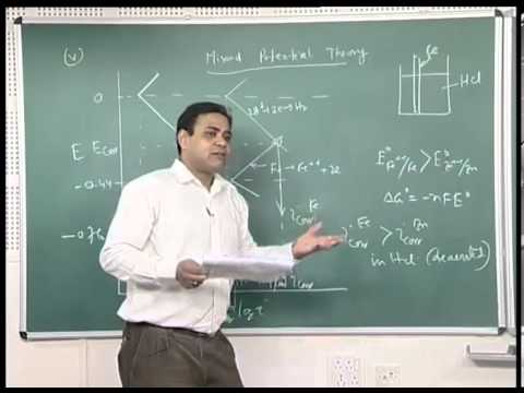Mod-01 Lec-15 Mixed Potential Theory, Explanation of corrosion events on the basis