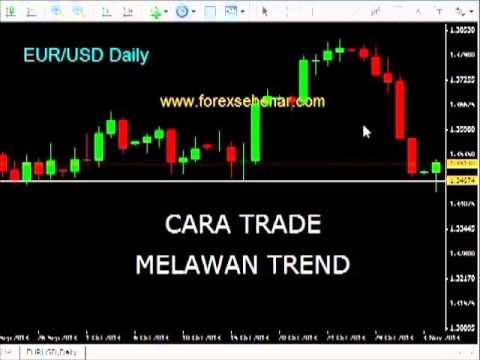 Teknik Forex Sebenar - Cara Trade Lawan Trend