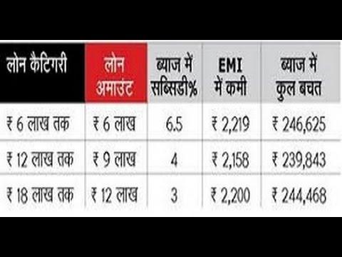 Good News ||Middle-class home buyers || Subsidy || Pradhan Mantri Awas Yojna|| PMAY