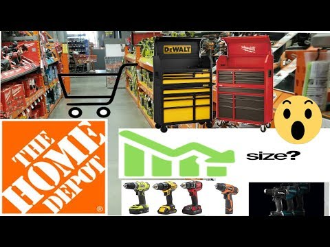 Tools GOING SMALL? Shopping At Home Depot