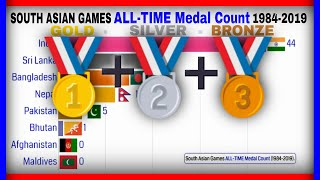 ALL-TIME SOUTH ASIAN GAMES Medal Count (1984-2019) |SAG GOLD+SILVER+BRONZE Medal Tallies per Country