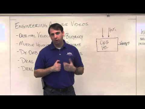 Engineering Analysis: Introduction