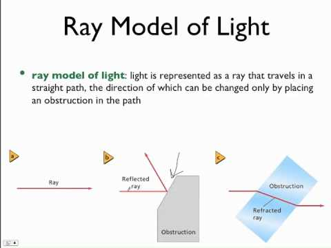 what is light Kids learn about the science of light energy made of waves and particles called  photons traveling at the top speed in the universe what is refraction.