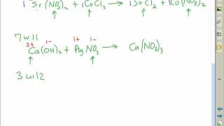 completing and balancing chemical equations part 2