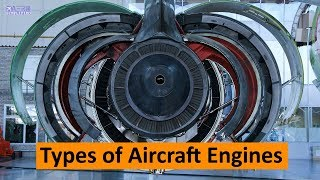 Different types of aircraft engines [Hindi]