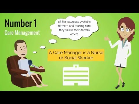 Medical Management- What is it?