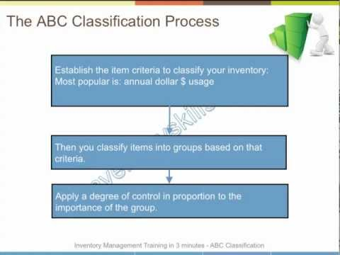 abc inventory control Materials management has a language of its own it has numerous terms knowing which communicating among the interested abc inventory control.