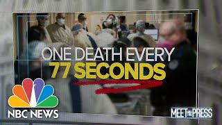 U.S. Hits Five Million Cases, One Death Every 77 Seconds | Meet The Press | NBC News