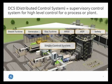 Distributed Control Systems | Introduction