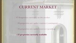 Olympia Wellington FL Market Report by Mark Baker