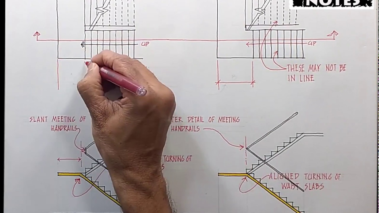 Staircase 2 Detailing Dog Leg Staircase Youtube