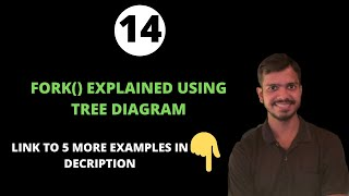 Part 1 of 6: Fork system call explained using tree diagram | process creation | operating system