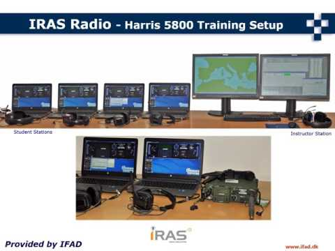 IRAS - Radio Solutions and Applications