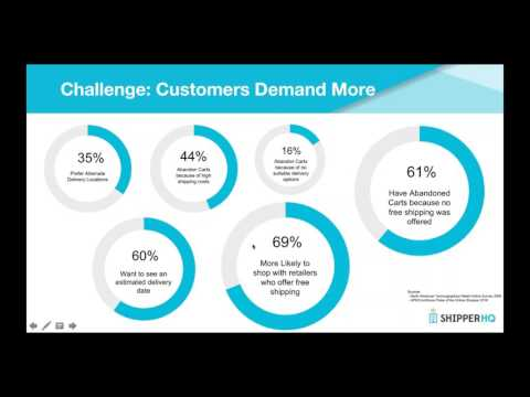 Merchant Webinar Series - Solving Shipping Challenges with ShipperHQ
