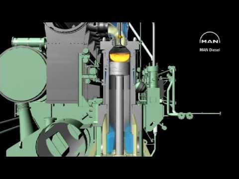 Marine diesel engine MAN B&W MC/ME Engine- Construction and Principle