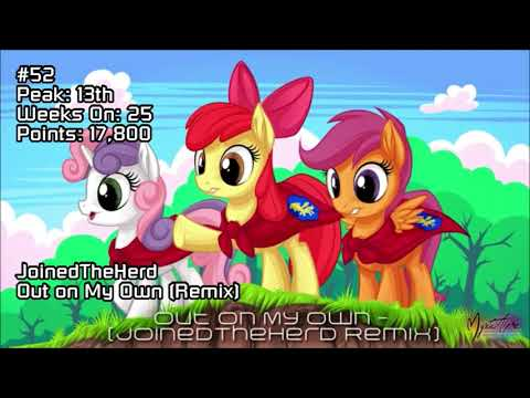Equestrian Trot 100 - 2016's Top Brony Songs