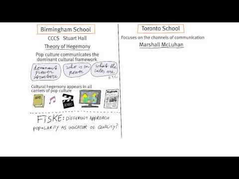 Cultural Studies: Birmingham and Toronto