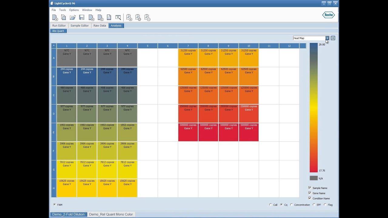 lightcycler 96 instrument software download