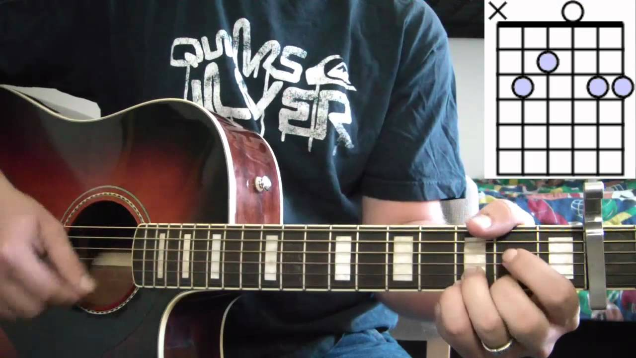 Who Am I Acoustic Guitar Tutorial Youtube