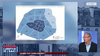 Evolution des prix de l'immobilier à Paris