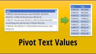 How to Pivot text values in Excel [Simple Trick]