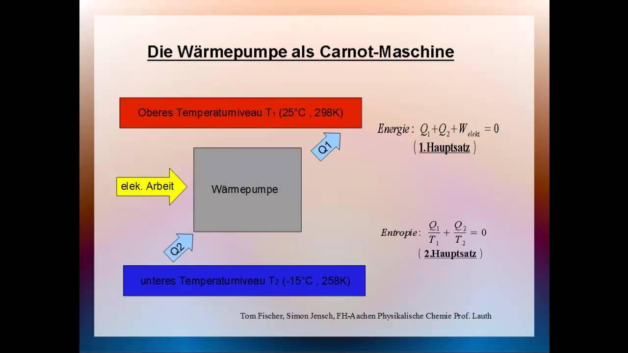Gemütlich Schaltplan Für Kühlschrank Kühlschrank Fotos - Elektrische ...
