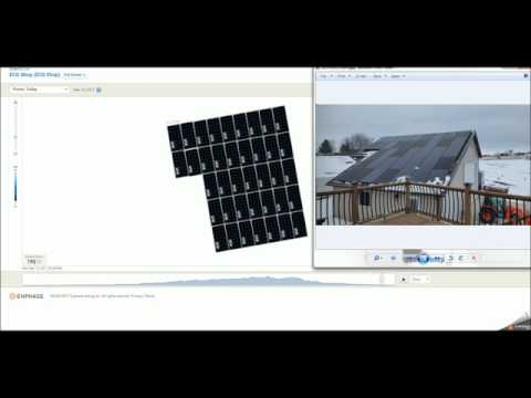 Solar PV and Snow Performance