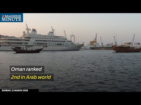 Oman ranked 2nd in Arab world