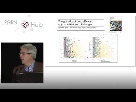 Applications of Human Genetics in Drug Discovery to Present and Future Indications