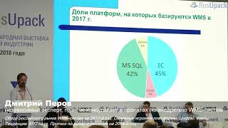 рынок WMS в России 2017 год. Автоматизация склада, системы складского учета, wms системы
