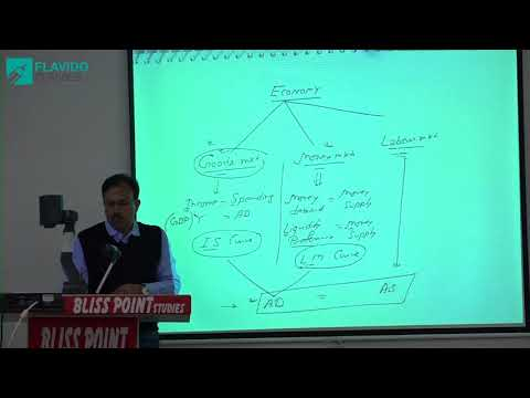 Economics (Hons) Semester-II - Introductory Macro by BlissPoint Studies