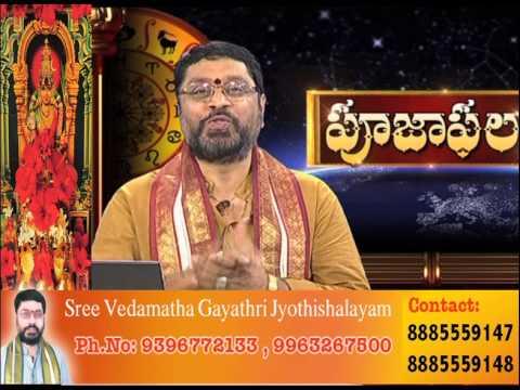 Horoscope - Jupiter Planet, Guru Chandala Yoga