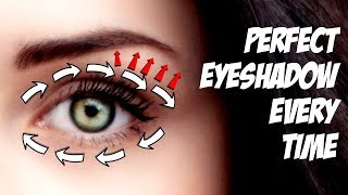 HOW TO APPLY EYESHADOW PERFECTLY EVERY TIME
