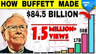 Warren Buffet ne $84 Billions kaise banaye | Warren Buffet\'s Life Story Summedup
