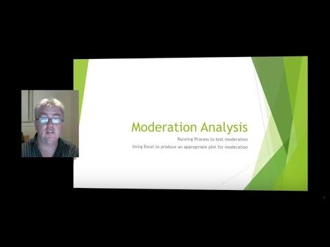 Plotting Moderated Regression