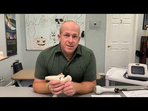 Heel Pain   Retrocalcaneal Exostosis   Knoxville Chiropractor   Monday Modalities Week 2, Part I